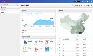 Websights仪表板